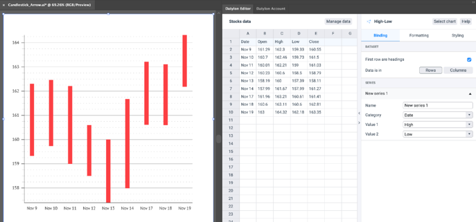 helpcenter-how-to-create-a-candlestick-chart-with-datylon-Step 3