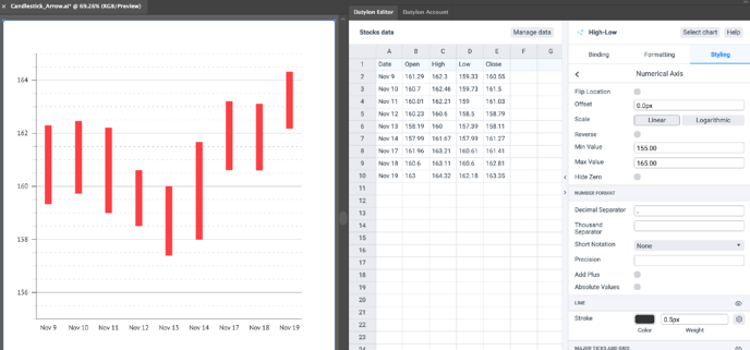 helpcenter-how-to-create-a-candlestick-chart-with-datylon-Step 4