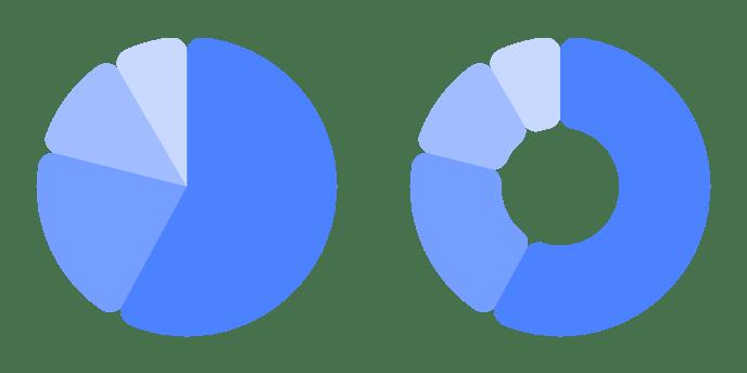 Helpcenter-Properties-Pie-chart-Pie-Corner-radius