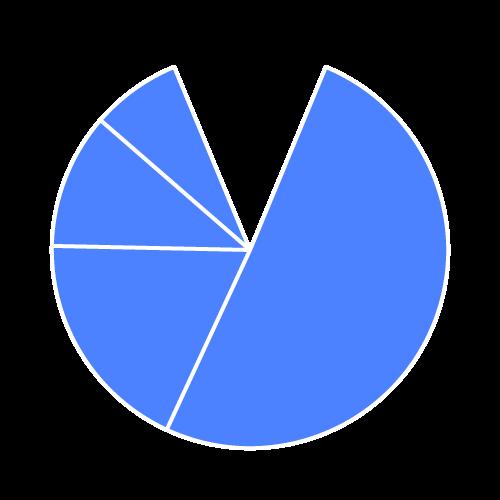 Helpcenter-Properties-Pie-chart-Pie-Gap-Size