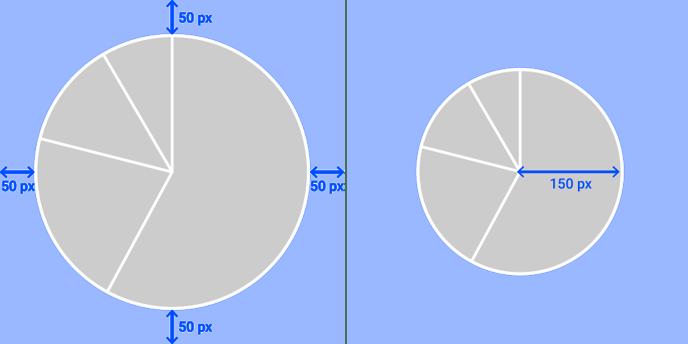 Helpcenter-Properties-Pie-chart-Pie-Radius