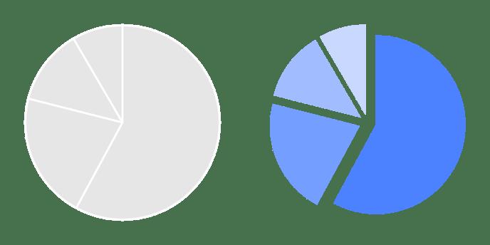 Helpcenter-Properties-Pie-chart-Slices-Pull