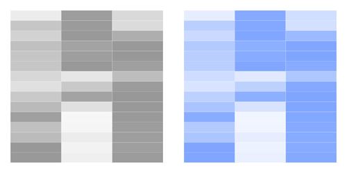 Helpcenter-Properties-HeatMap-Cell-Color