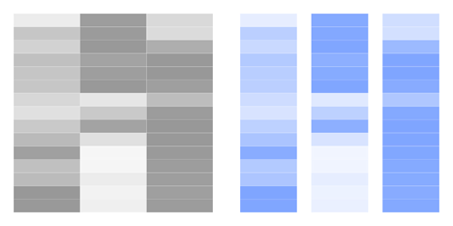 Helpcenter-Properties-HeatMap-GapsBetweenCells-Horizontal