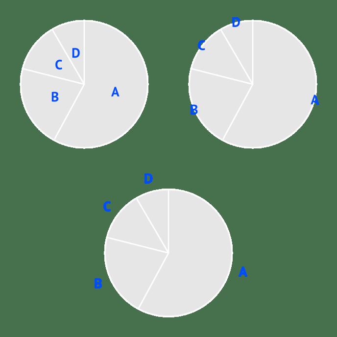 Helpcenter-Properties-Pie-chart-Labels-Anchor-Radius