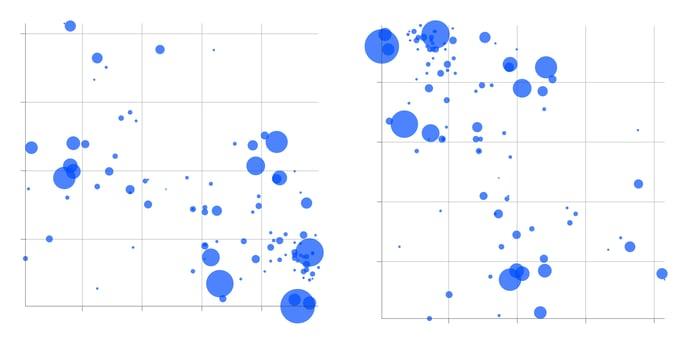 Helpenter-Properties-Scatter-plot-Chart-orientation