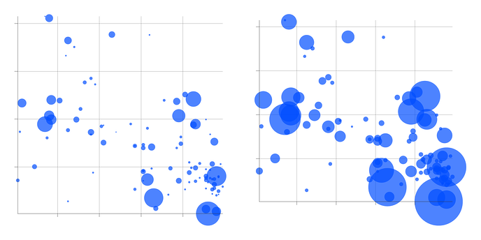 Helpenter-Properties-Scatter-plot-Max-size