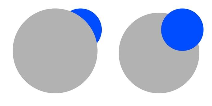 Helpenter-Properties-Scatter-plot-Small-on-top
