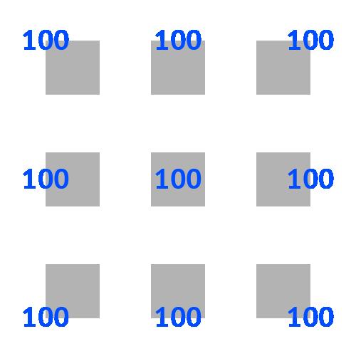 Helpcenter-Properties-Shared-Data_Label-Data_Mark_Anchor_Point