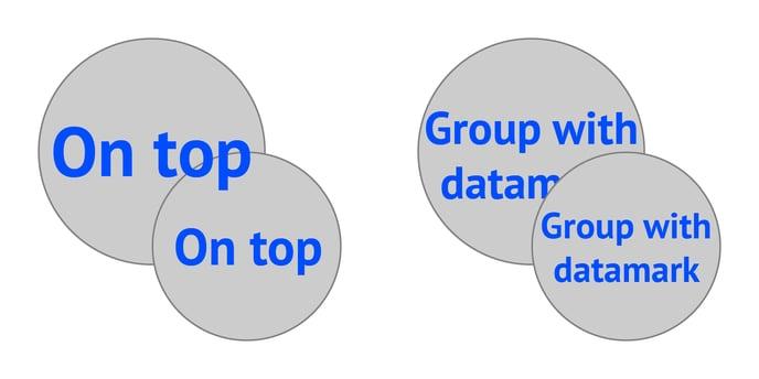 Helpcenter-Properties-Shared-Data_Mark-Layering