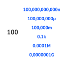 Helpcenter-Properties-Shared-Number_Format-Short_Notation