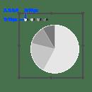 Helpcenter-Properties-Shared-Legend-Position