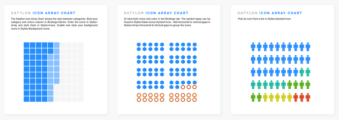 Datylon, how to make an Icon Array chart in Adobe Illustrator