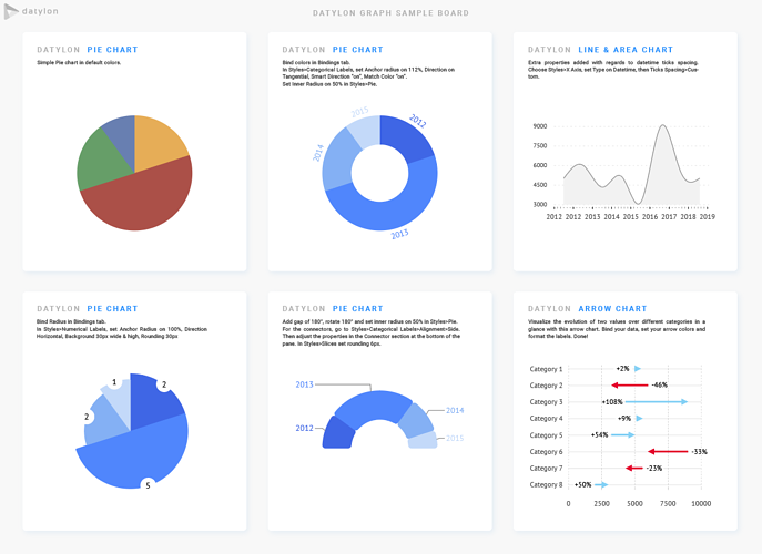 Datylon Graph, R30, Sample board, Pie chart, Line chart, Arrow chart, Adobe Illustrator, Infographics