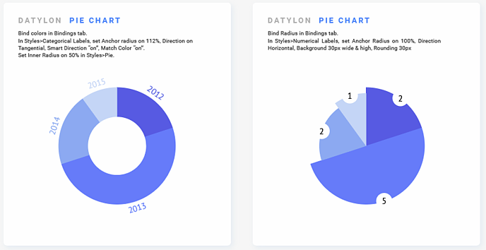 pie chart, adobe illustrator plug-in, dataviz