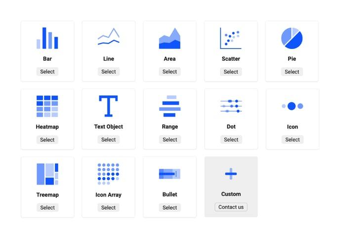 select-chart
